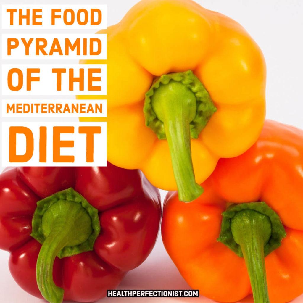 La pyramide alimentaire du régime méditerranéen